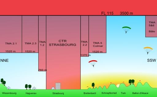 Espace aérien en Alsace