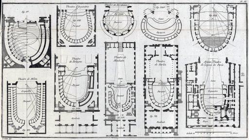 Essai sur l'architecture théâtrale 1782
