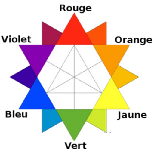 Étoile chromatique