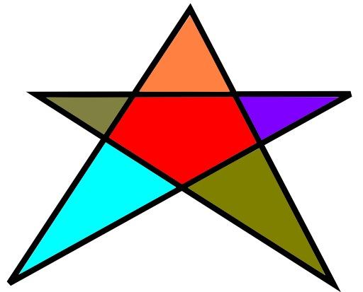 Étoile de reconnaissance