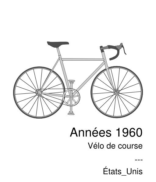 Évolution de la bicyclette, le vélo de course