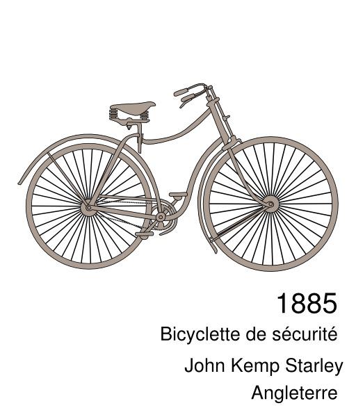 Évolution du vélo, la bicyclette de sécurité