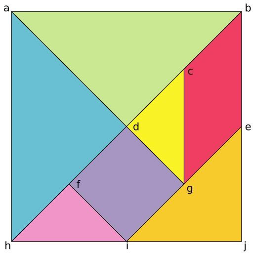 Fabrication d'un tangram