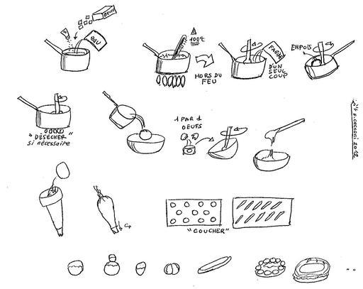 Fabrication de la pâte à choux