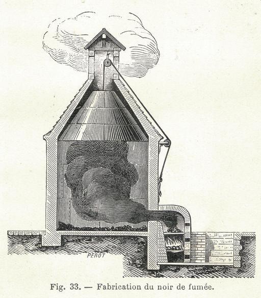 Fabrication du noir de fumée
