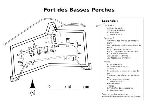 Fort des Basses-Perches