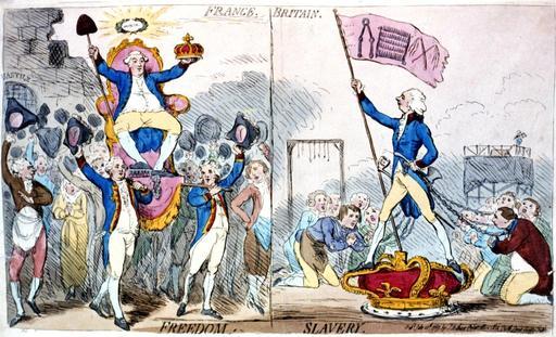 France-Angleterre sous la Révolution Française