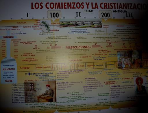 Frise chronologique espagnole 2