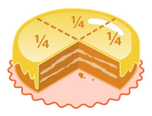 Gâteau coupé en quatre parts