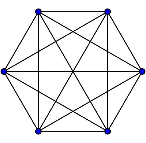 Graphe à six côtés