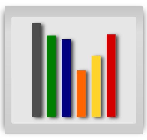 Histogramme statistique