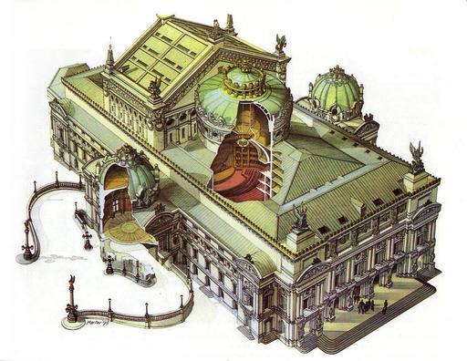 L'Opéra Garnier en 1874