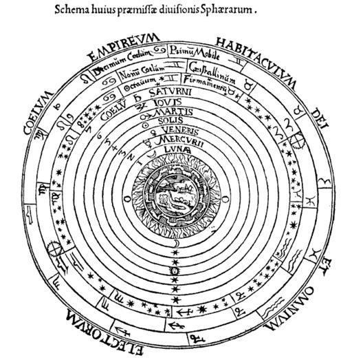 Le monde de Ptolémée