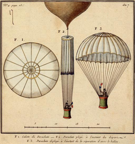 Le premier parachute de Jacques Garnerin en 1797