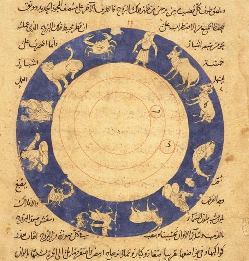 Les douze signes du zodiaque arabe