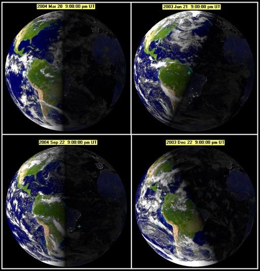 Les quatre saisons astronomiques