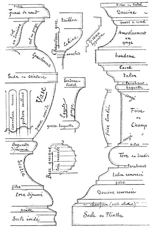 Lexique de formes architecturales grecques