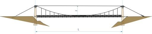 Longueur et flèche d'un pont suspendu
