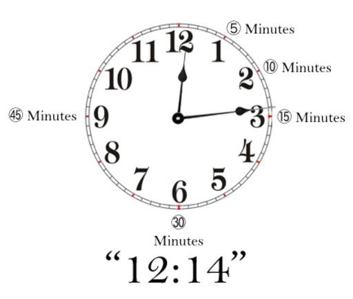 Midi et quatorze minutes