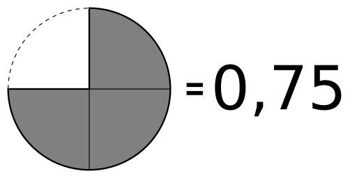 Nombre décimal et fraction