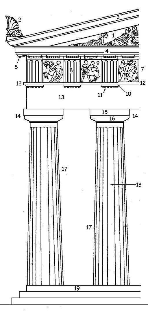 Ordre dorique en architecture