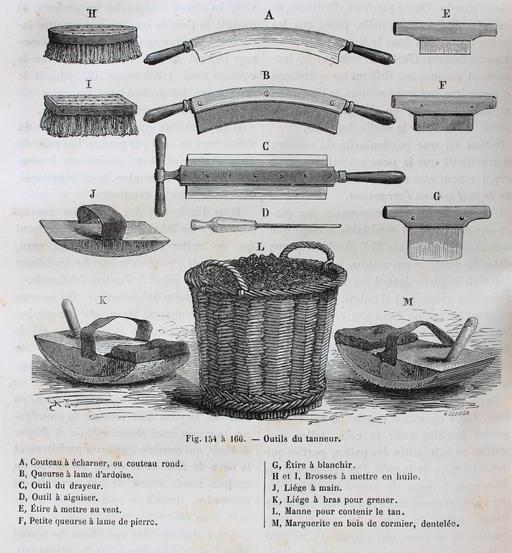Outils de tanneur