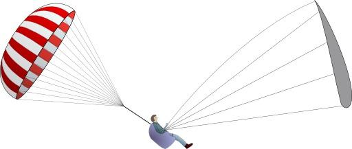 Parachute de secours - effet miroir