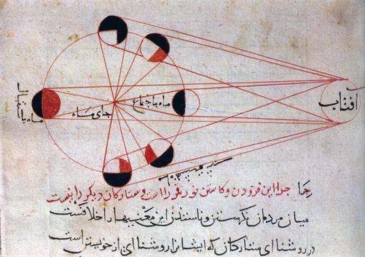 Phases de la lune par al-Biruni