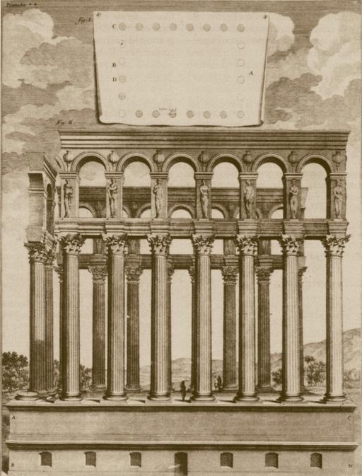 Piliers de Tutelle à Bordeaux en 1669
