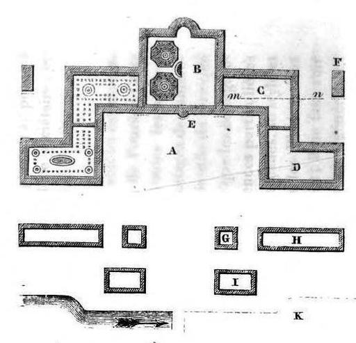Plan d'un phalanstère