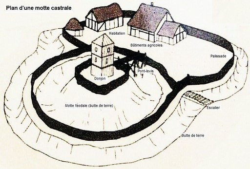 Plan de motte castrale avec donjon