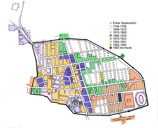 Plan hippodamien de Pompéi