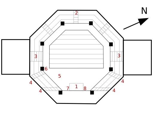 Plan octogonal