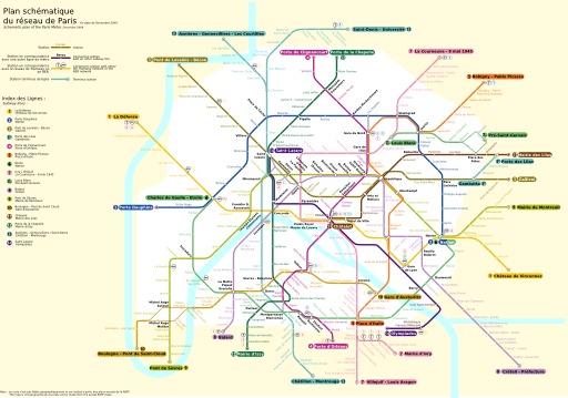 Plan schématique du métro de Paris