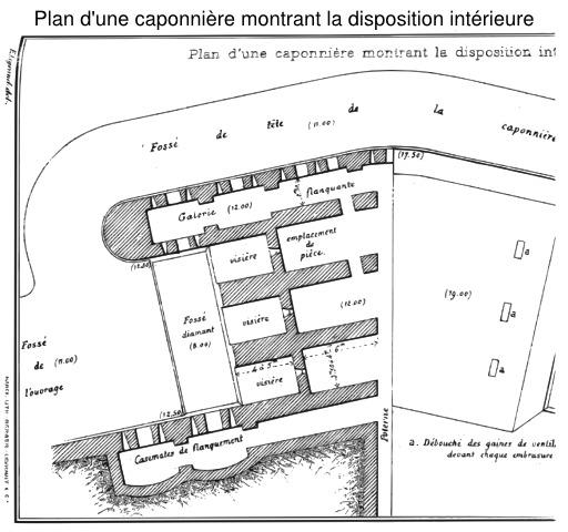 Plan type de caponnière