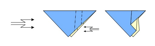 Pli double zig zag extérieur en origami