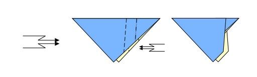Pli double zig zag intérieur en origami