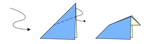 Pli renversé intérieur en origami