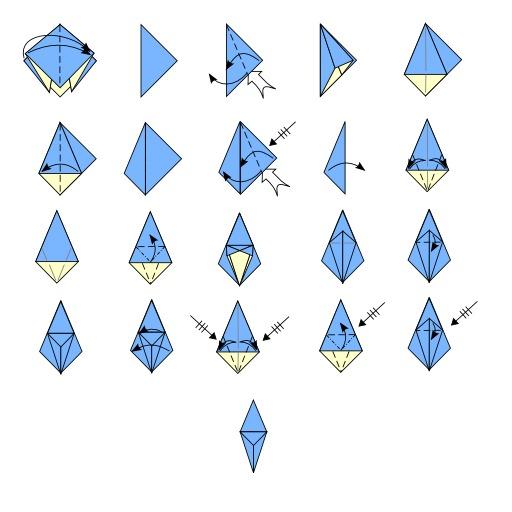 Pliage de grenouille en origami