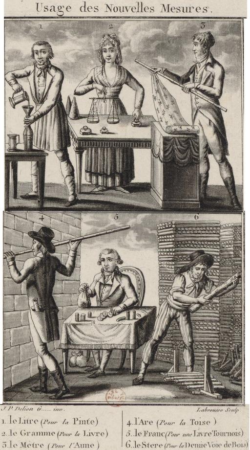 Poids et mesures en 1800
