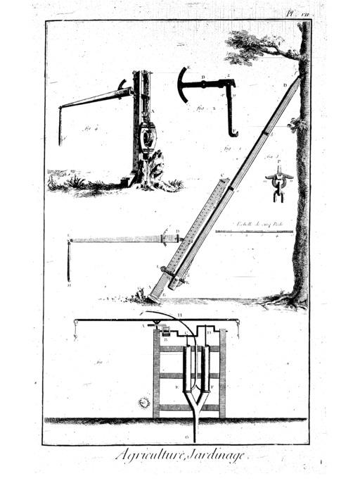 Pompe du XVIIIème siècle