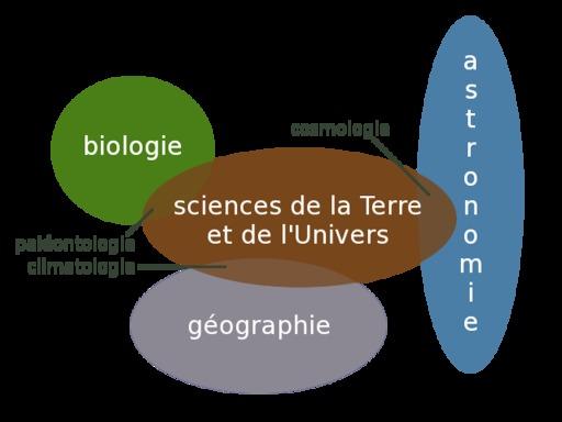 Portail des sciences de la terre