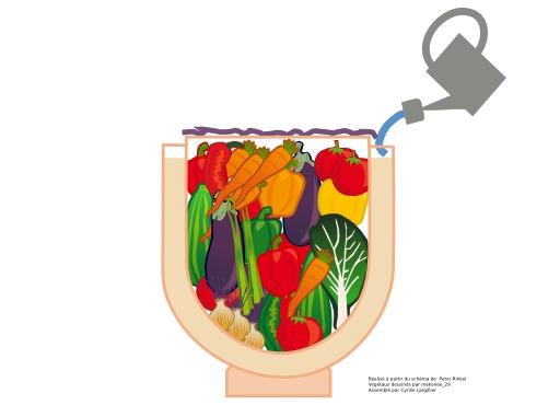 Pot en terre cuite pour la conservation d'aliments