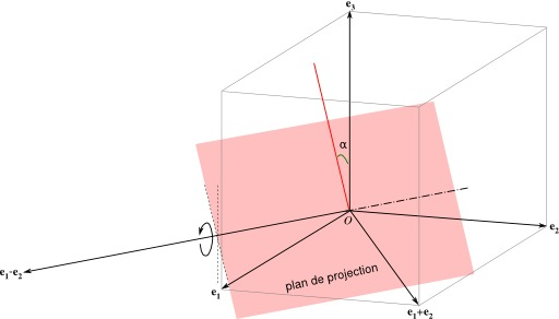 Projection orthogonale dimétrique