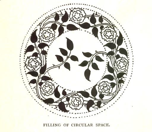 Remplissage d'une forme circulaire