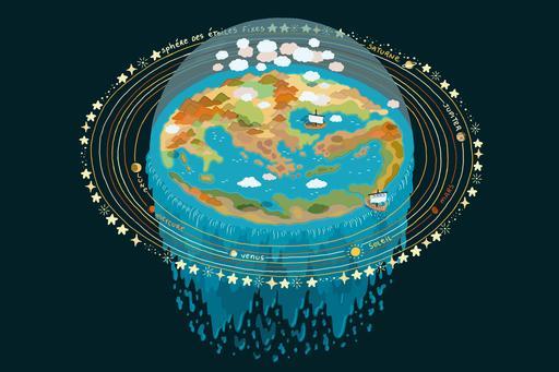 Représentation de la Terre plate