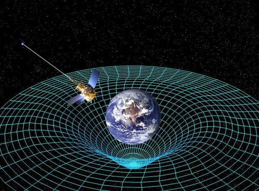 Satellite GPB