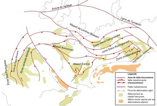 Schéma de la Chaine hercynienne