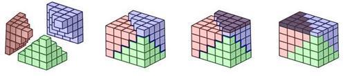 Somme des carrés