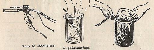 Stérilisation alimentaire en 1950